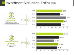 Investment Valuation Ratios Powerpoint Slide Presentation Examples