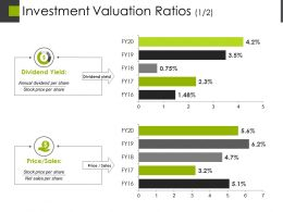 Investment Valuation Ratios Powerpoint Slide Presentation Tips