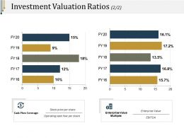 Investment Valuation Ratios Ppt Examples Professional