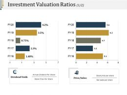 Investment Valuation Ratios Ppt Examples Slides