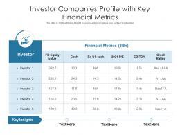 Investor Companies Profile With Key Financial Metrics