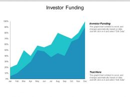 Investor Funding Ppt Powerpoint Presentation Summary Examples Cpb