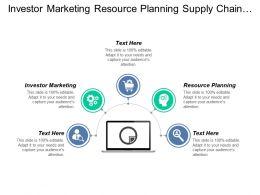 Investor Marketing Resource Planning Supply Chain Information Management Cpb