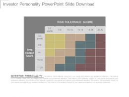 Investor Personality Powerpoint Slide Download