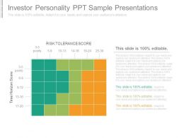 Investor Personality Ppt Sample Presentations