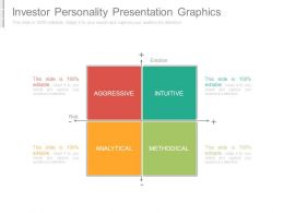 Investor Personality Presentation Graphics