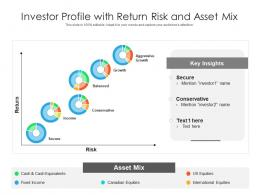 Investor Profile With Return Risk And Asset Mix