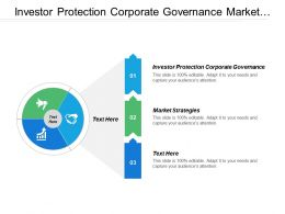 Investor Protection Corporate Governance Market Strategies Marketing Engagement Cpb