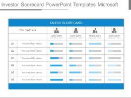 Investor Scorecard Powerpoint Templates Microsoft