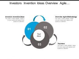 Investors Invention Ideas Overview Agile Methodology Management Consulting Cpb