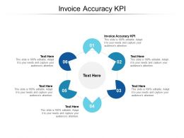 Invoice Accuracy KPI Ppt Powerpoint Presentation Styles Format Ideas Cpb