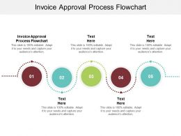Invoice Approval Process Flowchart Ppt Powerpoint Presentation Summary Graphics Pictures Cpb