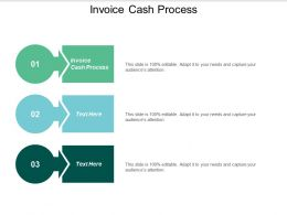 Invoice Cash Process Ppt Powerpoint Presentation Icon Professional Cpb