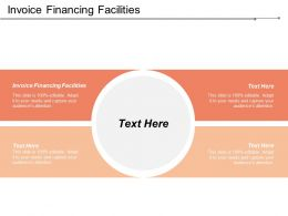 Invoice Financing Facilities Ppt Powerpoint Presentation Layouts Backgrounds Cpb