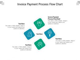 Invoice Payment Process Flow Chart Ppt Powerpoint Presentation Styles Background Designs Cpb