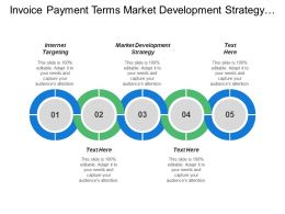 Invoice Payment Terms Market Development Strategy Internet Targeting