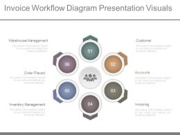 Invoice Workflow Diagram Presentation Visuals