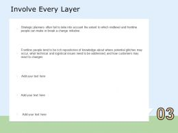 Involve Every Layer Changes Ppt Powerpoint Presentation Professional Outfit