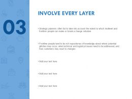 Involve Every Layer Logistical Ppt Powerpoint Presentation File Ideas