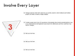 Involve Every Layer Ppt Powerpoint Presentation Professional Images