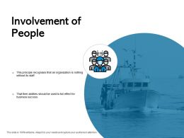 Involvement Of People Business Success Ppt Powerpoint Presentation Slides