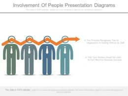 Involvement Of People Presentation Diagrams