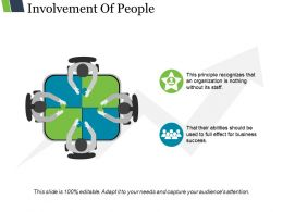 Involvement Of People Presentation Slides