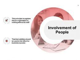 Involvement Of People Teamwork Ppt Powerpoint Presentation Portfolio Examples