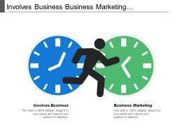 Involves Business Marketing Differentiation Focus Product Revisions