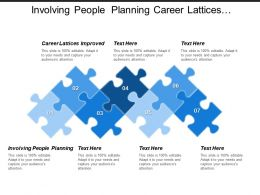 Involving People Planning Career Lattices Improved Project Work