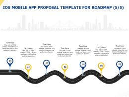 IOS Mobile App Proposal Template For Roadmap Ppt Powerpoint Presentation Designs