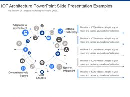 Iot Architecture Powerpoint Slide Presentation Examples