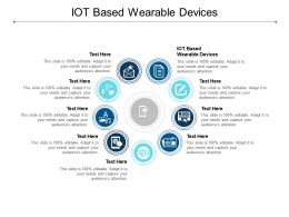 IOT Based Wearable Devices Ppt Powerpoint Presentation Ideas Visuals Cpb