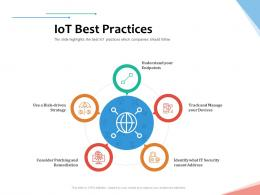 IoT Best Practices Internet Of Things IOT Overview Ppt Powerpoint Presentation Model Layout Ideas