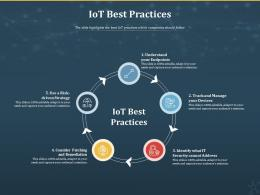 IoT Best Practices Internet Of Things IOT Ppt Powerpoint Presentation Pictures Ideas