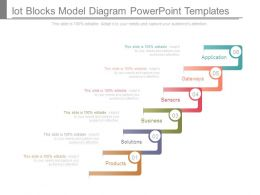 Iot Blocks Model Diagram Powerpoint Templates