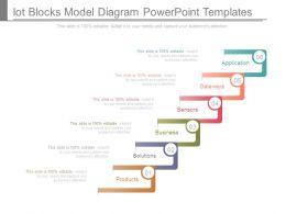 iot_blocks_model_diagram_powerpoint_templates_Slide01