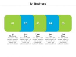 IOT Business Ppt Powerpoint Presentation Infographics Smartart Cpb
