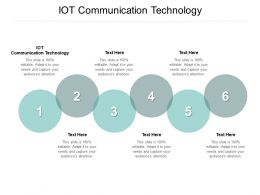 IOT Communication Technology Ppt Powerpoint Presentation Pictures Designs Download Cpb
