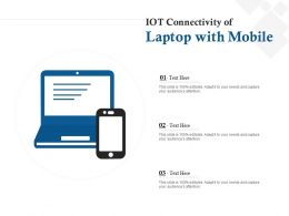 IOT Connectivity Of Laptop With Mobile