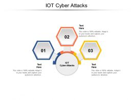 IOT Cyber Attacks Ppt Powerpoint Presentation Show Clipart Images Cpb