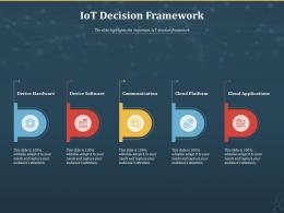 IoT Decision Framework Internet Of Things IOT Ppt Powerpoint Presentation Outline Clipart