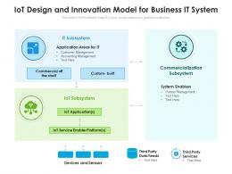 Iot Design And Innovation Model For Business IT System