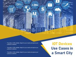 IOT Devices Use Cases In A Smart City