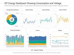 IOT Energy Dashboard Showing Consumption And Voltage Powerpoint Template