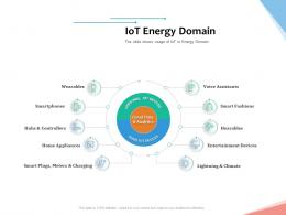 IoT Energy Domain Internet Of Things IOT Overview Ppt Powerpoint Presentation Slides Pictures