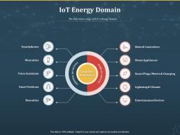 IoT Energy Domain Internet Of Things IOT Ppt Powerpoint Presentation Show Picture
