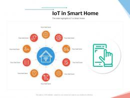 IoT In Smart Home Internet Of Things IOT Overview Ppt Powerpoint Presentation Model Designs
