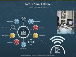 IoT In Smart Home Internet Of Things IOT Ppt Powerpoint Presentation Deck