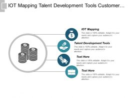 Iot Mapping Talent Development Tools Customer Experience Management Cpb